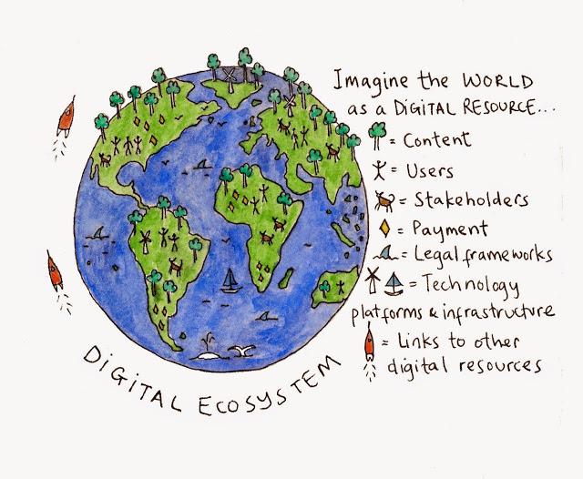 数字生态系统 in Simon Tanner The BVI Model, 插画家马格斯 · 爱丽丝(Alice Maggs)